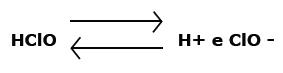 Dissociazione pH