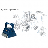 Aquafly Plus - Tester con kit attrezzi