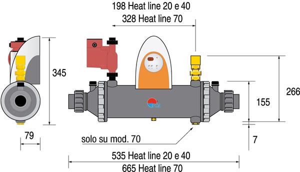 Scambiatore di calore multitubolare Zodiac