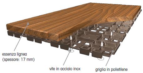 Pulire pavimento cotto esterno