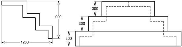 Dimensioni Scala interna ad angolo per piscina, h 0,90 m con 3 scalini per posa sotto liner