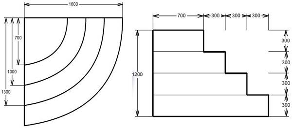 Dimensioni Scala interna ad angolo curvo per piscina h 1,20 m, 4 scalini - posa sotto liner
