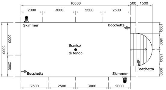 Piscina interrata con scala romana