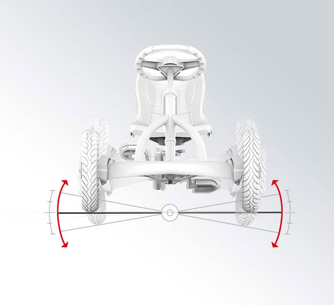 Go-Kart a pedali Buddy John Deere by Berg Toys