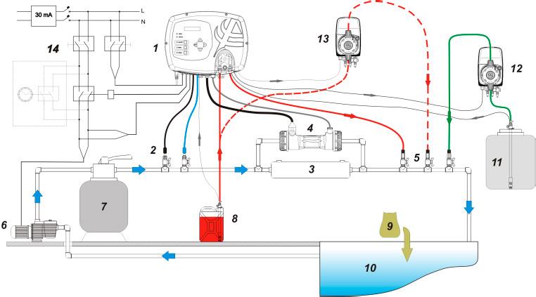 Esempio di installazione AQUA SALT