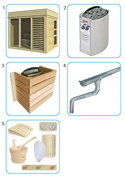 Sauna finlandese da esterno ARES solo struttura