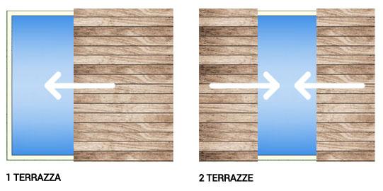 Stunning Copertura A Terrazza Contemporary - Modern Home Design ...
