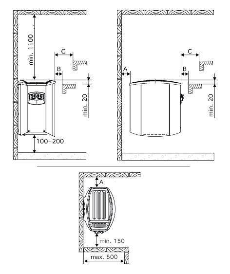 Stufa elettrica VEGA LUX Harvia, dimensioni