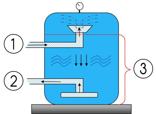 AQUALON per filtri piscina funzione filtrazione