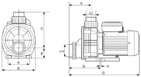 Schema Pompa per idromassaggio BRETON TRIFASE - da 0,75 a 2 HP, Raccordi 5 cm