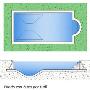 Piscina interrata in acciaio con scala romana