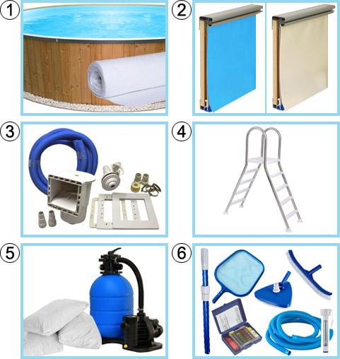Materiale incluso nel kit con RIVESTIMENTO IN LEGNO CLIO WOOD