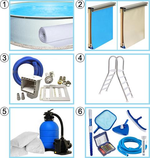 Materiale incluso nel kit SENZA RIVESTIMENTO CLIO WOOD