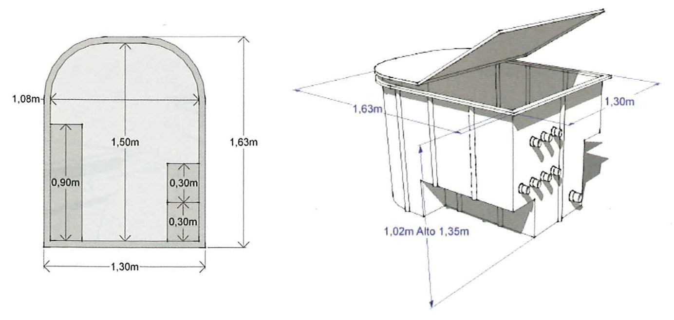 DImensioni locale tecnico piscina Comodo