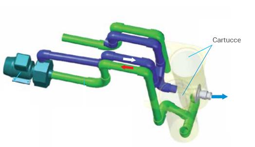 Cartucce filtrazione Filtrinov MX18 MX25