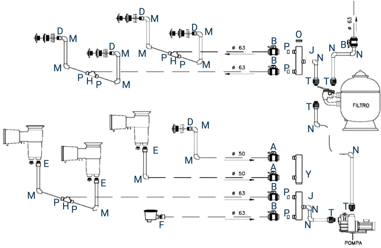 Kit raccordi e valvole per collegamento pompa filtro piscina