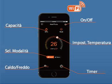 Funzionamento app Pompa di Calore FAIRLAND