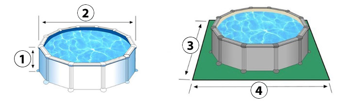 dimensioni piscina rattan circolare gre