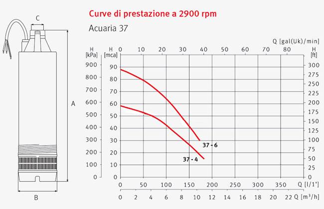 Pompa Sommersa monoblocco ACUARIA 37 4 - Espa - 1.5 HP