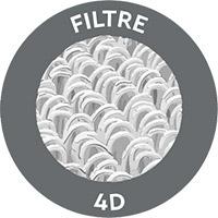 Filtro 4D Robot BWT Linea D