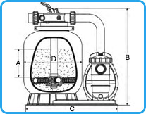 Dimensioni Filtro Monoblocco COMBO