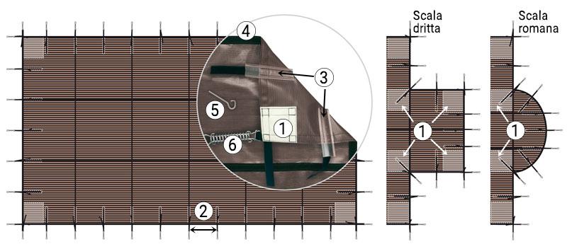 Copertura di sicurezza filtrante GRILLE EXTREM con tiranti ogni 0,80 m