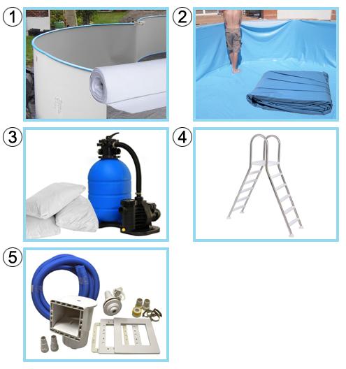 Piscina fuoriterra circolare ISABELLA kit standard