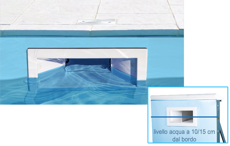 Circolazione per piscina ITALIKA Steel Boomerang