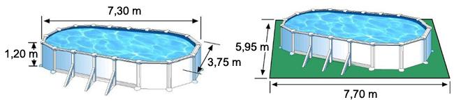 dimensioni piscina Java
