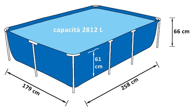 Piscina fuori terra rettangolare con struttura