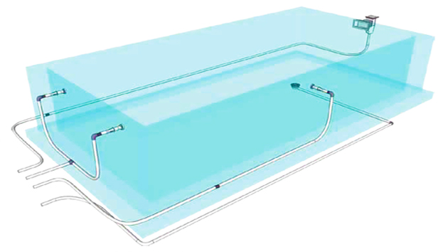 Raccordi e tubazioni Collegamento impianto piscina