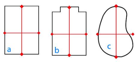 Forme disponibili Copertura di Sicurezza Loop-Loc MESH filtrante