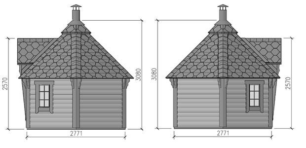 dimensione sauna loki