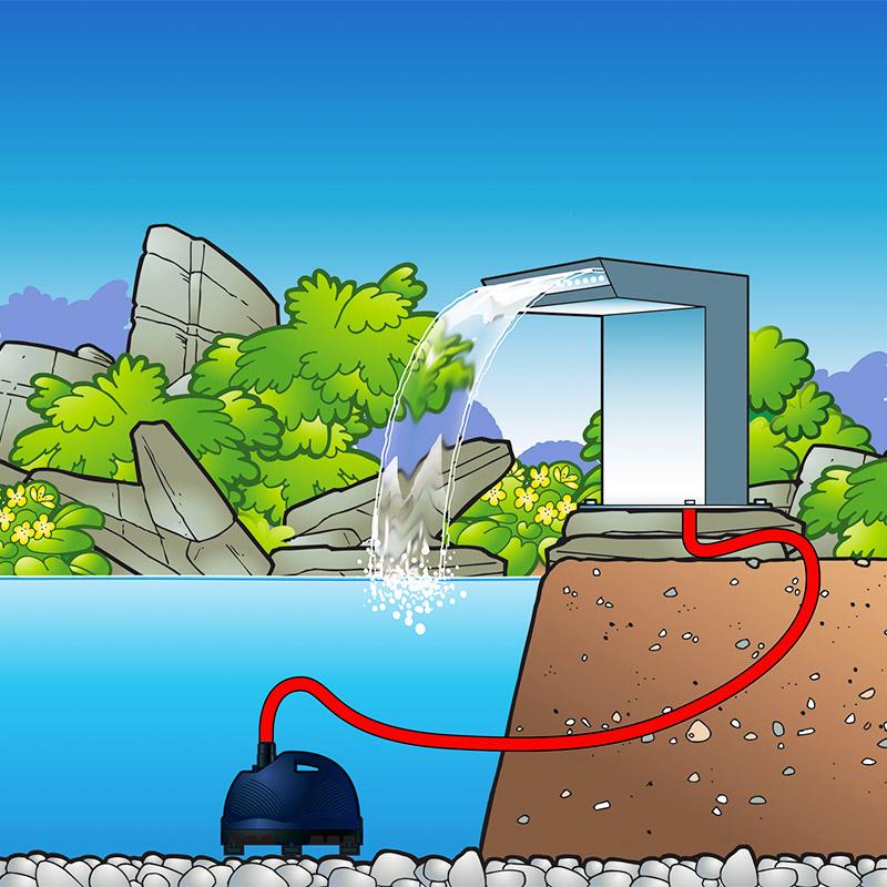 Cascata mezzaluna piscina