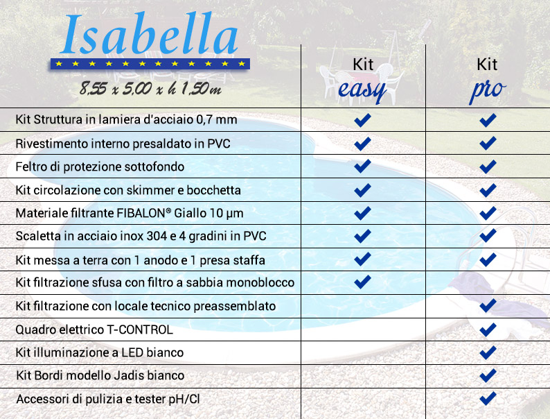 Piscina interrata ISABELLA easy e pro