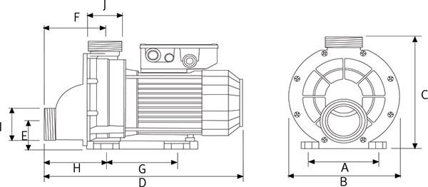 Schema Pompa per idromassaggio TIPER2 - da 0,75 a 1,25 HP Raccordi 5,70 cm