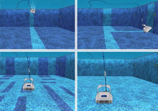 Metodo pulizia piscina con Robot