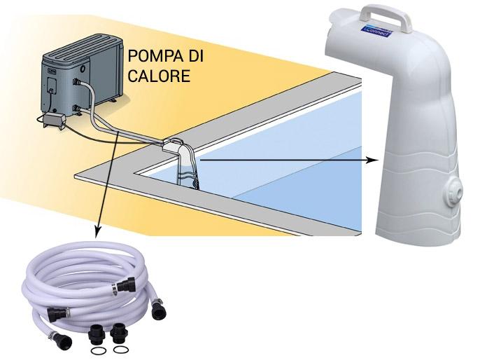 UConnect poolex, raccordo universale per pompa di calore