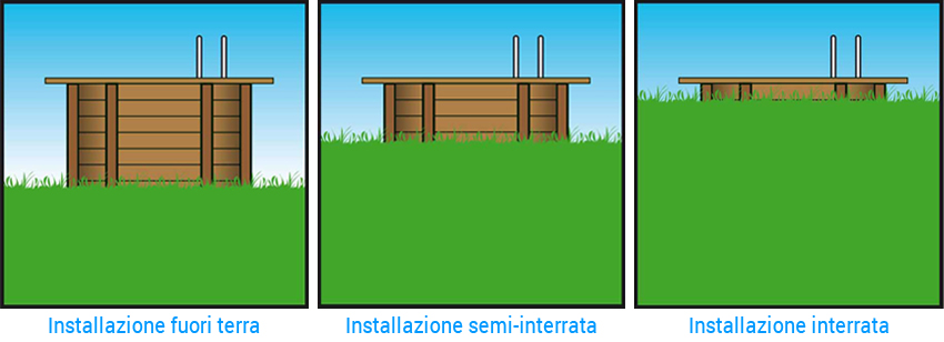 Installazione piscine in legno
