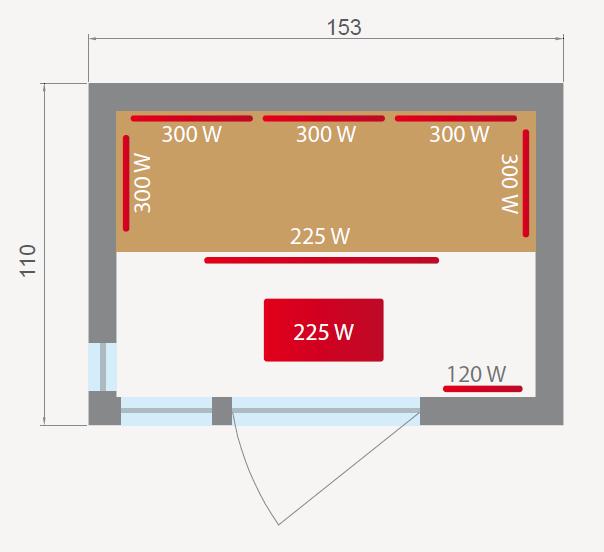 Dimensioni Sauna Daphne - Disegno tecnico