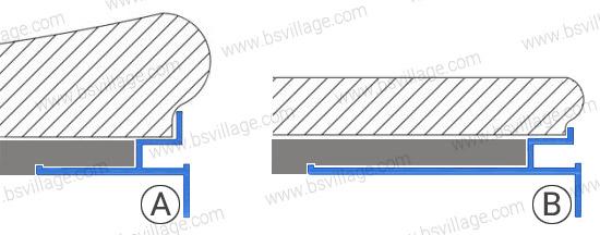 Bordino in alluminio anodizzato