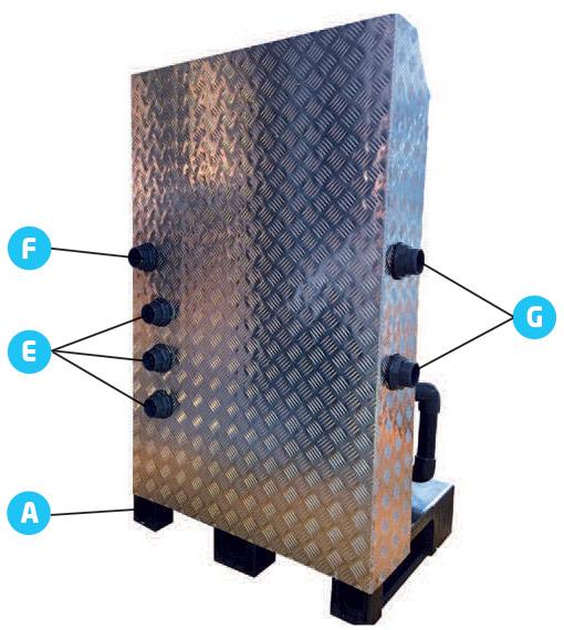 Caratteristiche Gruppo filtrante a cartuccia PALLET con filtro PENTAIR da 11,4 mc/h