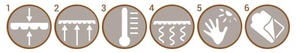 Vantaggi copertura Isotermica a bolle d'aria