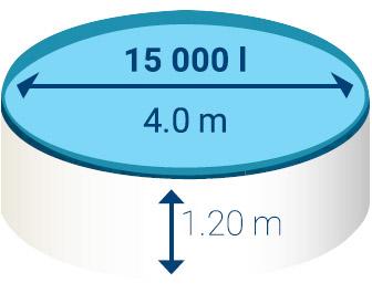 Dimensioni piscina fuori terra