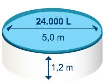 Dimensioni piscina fuori terra AZURO