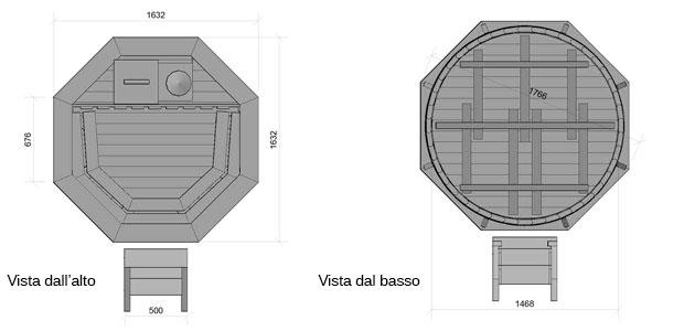 dimensioni tinozza in legna con stufa