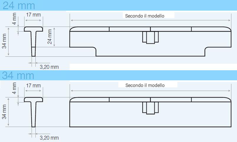Dimensioni griglia