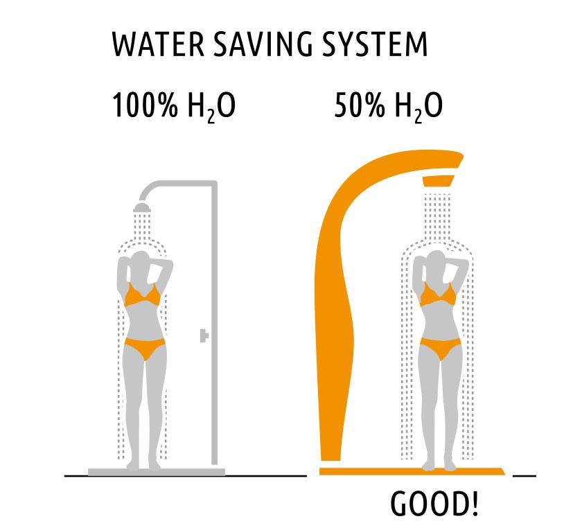 Doccia DYNO con soffione water safe