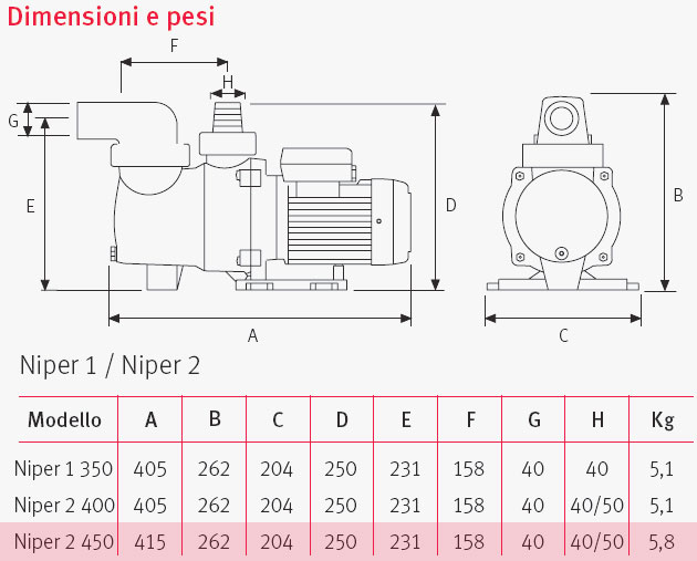 Pompa Piscina per filtrazione Espa NIPER 2 450 - 0.33 HP Raccordi 4 cm
