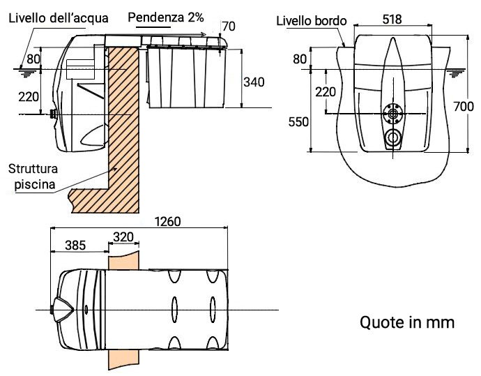 Blocco di filtrazione Filtrinov FB12 dimensioni